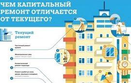 Банки, где можно открывать специальный счета на капремонт